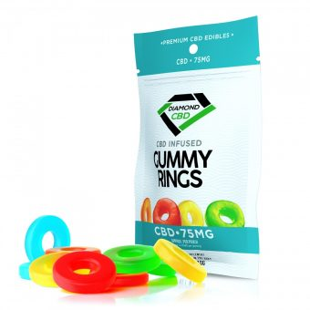 FULL SPECTRUM CBD GUMMIES 30mg