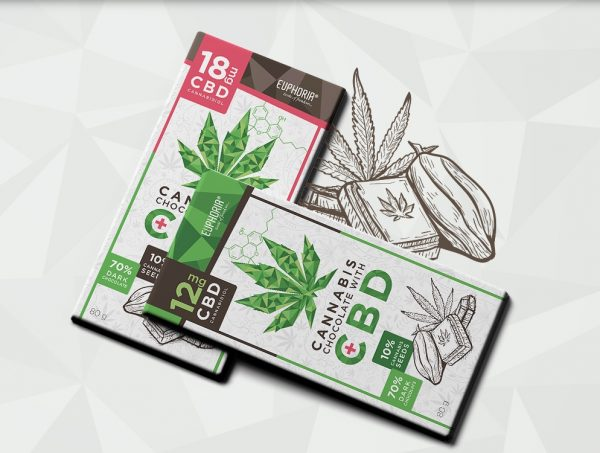 CBD Dark Chocolate With 18mg of CBD